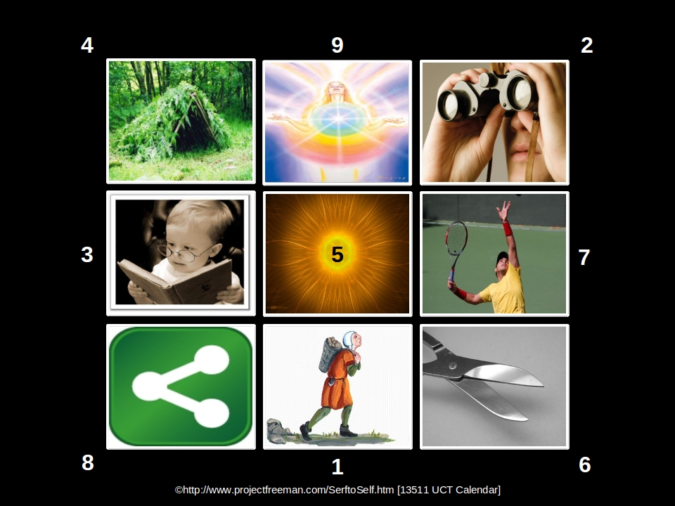 The 9 Steps To Freedom in Pictures